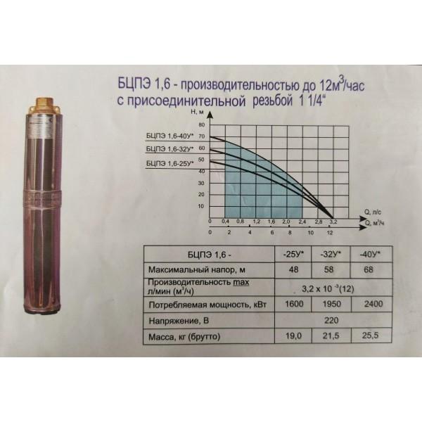 Погружной насос Водолей БЦПЭ-1,6-40У