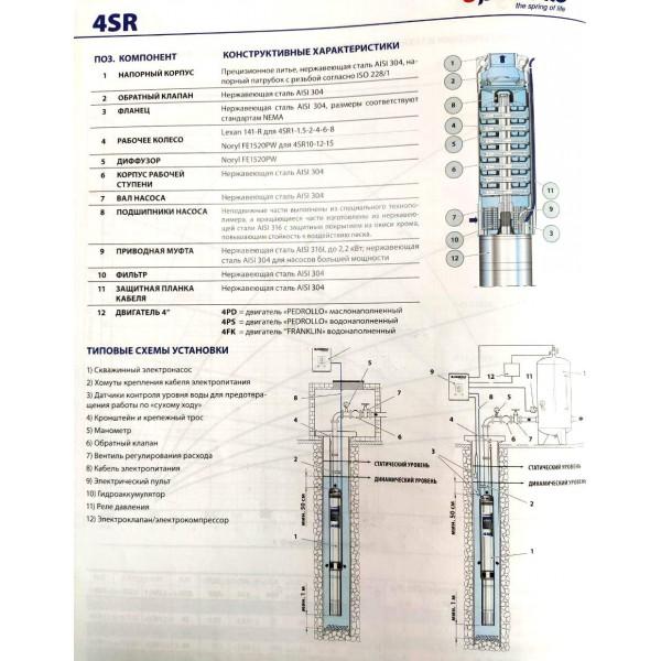 Насос для скважин PEDROLLO  4SR4m/18-PD
