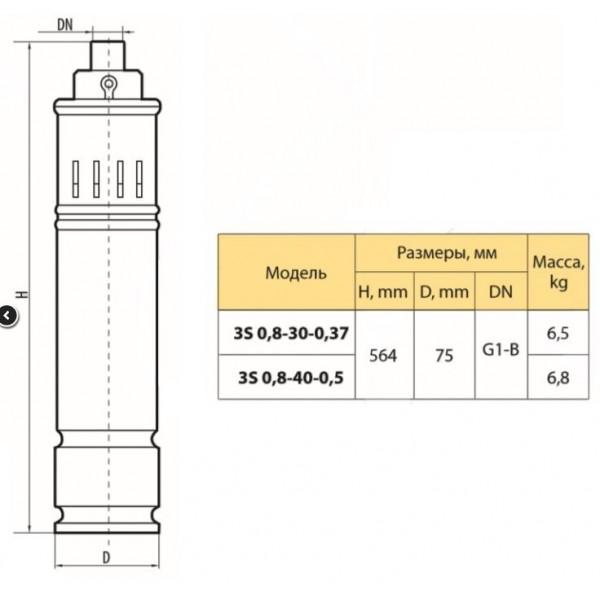 Насос скважинный Rudes 3S 0,8-30-0,37 (кабель 10м)