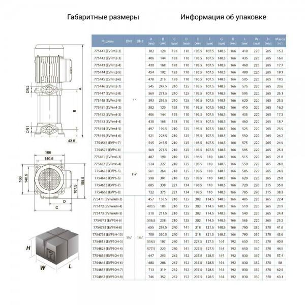 Насос центробежный многоступенчатый вертикальный 1.1кВт Hmax 82м Qmax 67л/мин LEO 3.0 (775446)