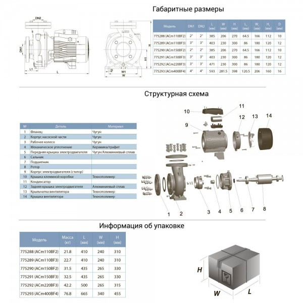 Насос центробежный 1.5кВт Hmax 22,5м Qmax 500л/мин 2