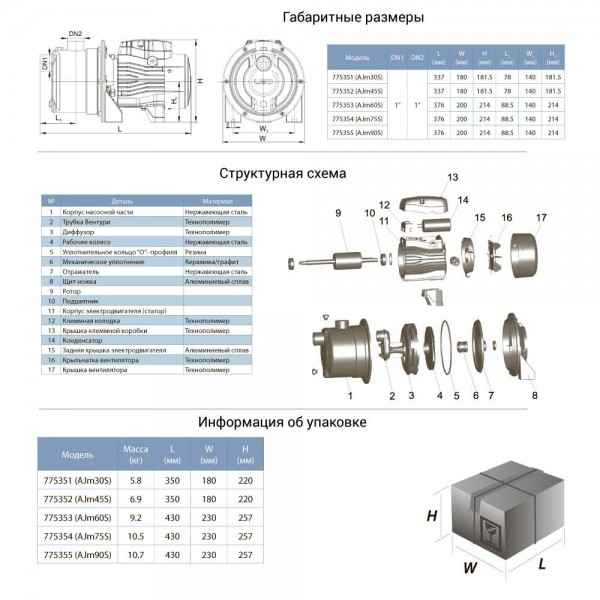Насос центробежный самовсасывающий 0.45кВт Hmax 38м Qmax 40л/мин (нерж) LEO 3.0 (775352)