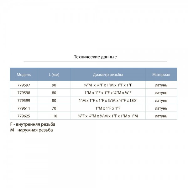 """Соединитель пятивыводной 80мм 1""""М×1""""F×1""""F×1/4""""M×1/4""""F ∠180° AQUATICA (779599)"""