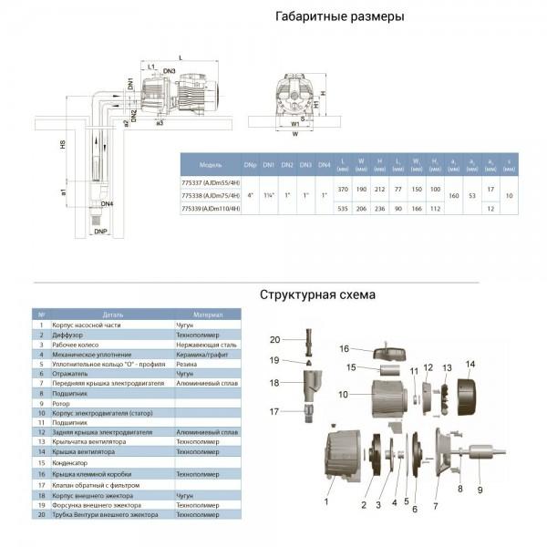Насос центробежный с внешним эжектором 0.75кВт HSmax 35м Hmax 50м Qmax 30л/мин (внеш эжектор Ø96мм) LEO 3.0 (775338)