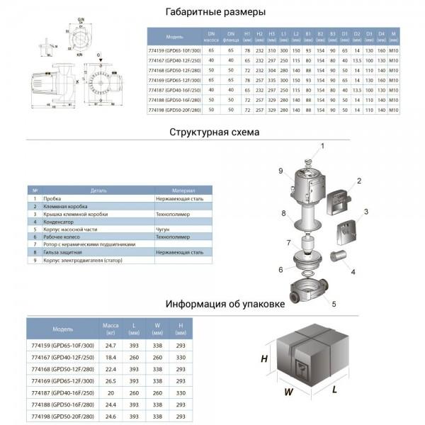 Насос циркуляционный фланцевый 1.0кВт Hmax 10.3м Qmax 500л/мин DN65 300мм + ответный фланец AQUATICA (774159)