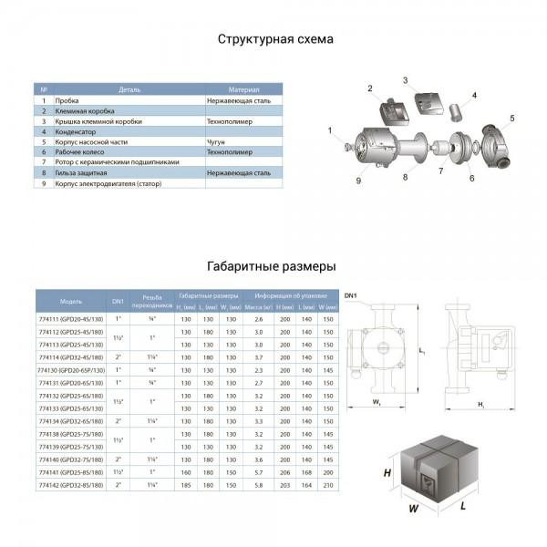 Насос циркуляционный 100Вт Hmax 6м Qmax 75л/мин Ø1