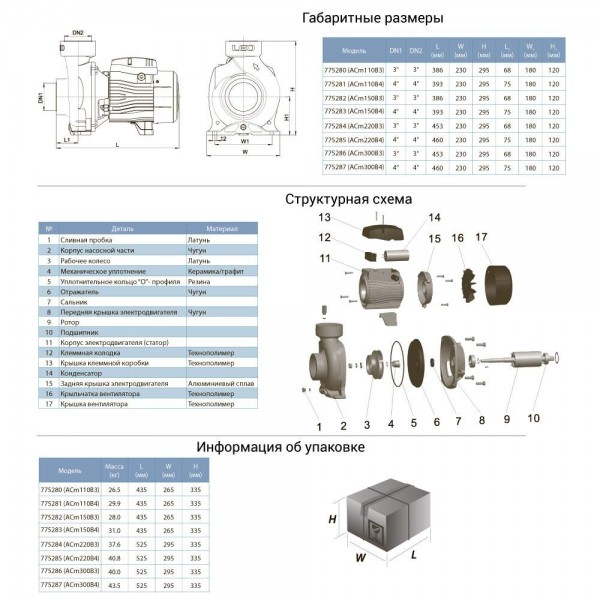 Насос центробежный 380В 3.0кВт Hmax 20м Qmax 1200л/мин 3