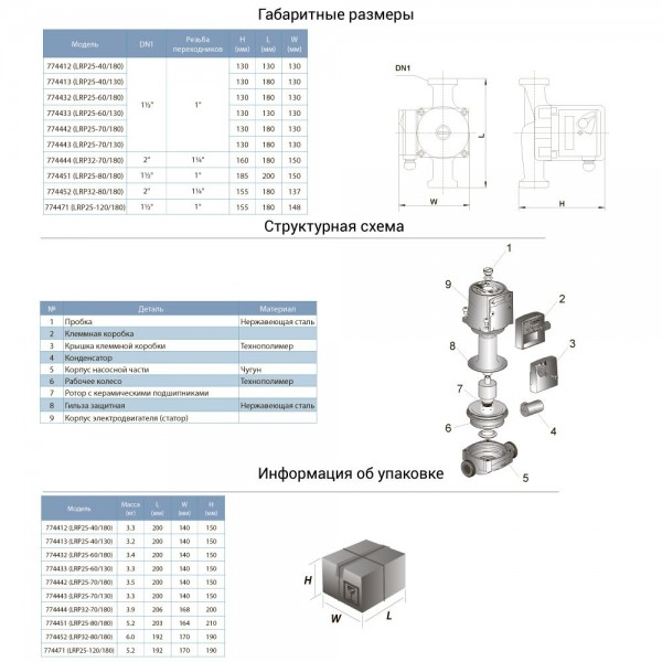 Насос циркуляционный 74Вт Hmax 4м Qmax 52л/мин Ø1 1/2