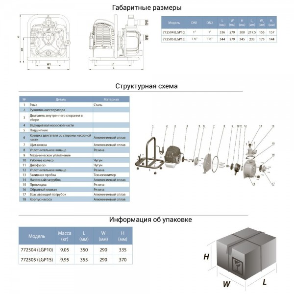 Мотопомпа 1.6л.с. Hmax 35м Qmax 6м³/ч (2-х тактный) LEO (772504)