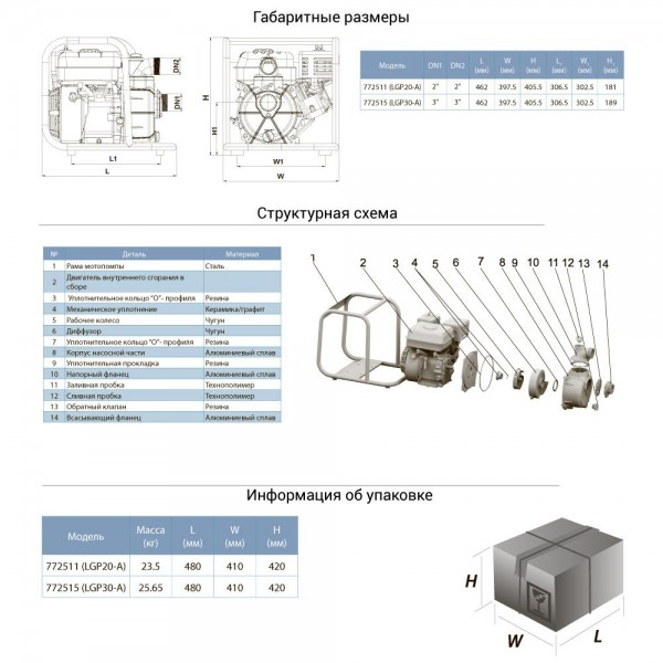 Мотопомпа 6.5л.с. Hmax 55м Qmax 30м³/ч (4-х тактный) LEO (772512)
